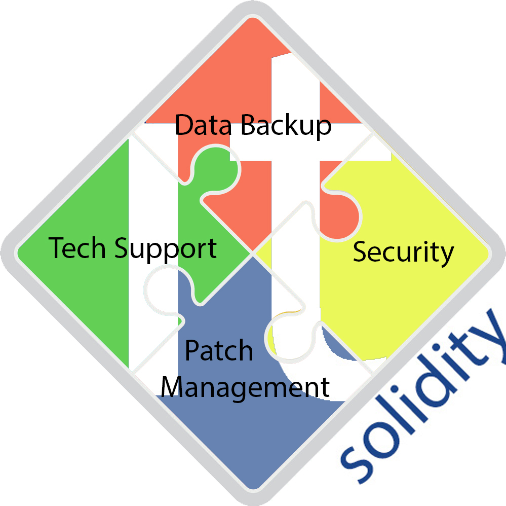 Managed Services Stack